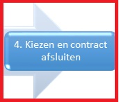 crm-contract