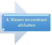 crm contract